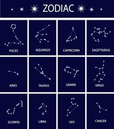 constellation signs - Google zoeken