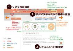 コーディング指示書の書き方!Web制作の入稿前にディレクター・デザイナーが確認したい5つのこと | FASTCODING BLOG Create Website, Script, Design, Script Typeface, Scripts