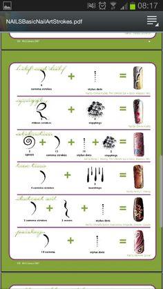 Nails basics