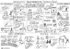 Business model canvas - Secondsight