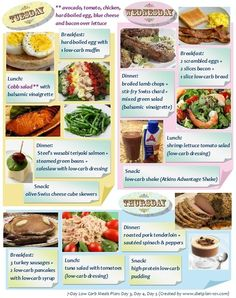 7-Day Low Carb Meals Plan: An Example 2/3 | Diet Plan 101