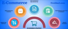 On the off chance that searching for the eCommerce arrangement, then you need to go no place Because nwebkart will give you finish nitty gritty and data. Simply think of you as all the prerequisite and get finish eCommerce arrangement. they gives practically end to end eCommerce arrangement, they have brilliant component, one of a kind administration, predominant mix and working all day, every day hour eCommerce master who give you each help at whatever time anyplace.