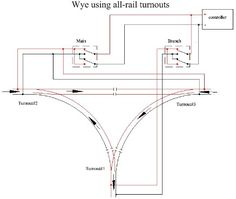 how do rr signals work signal circuits by an interlocking Tortoise Switch Machine Wiring Diagram dcc track wiring wye