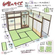 和室を描くのはサイズのルールを理解すれば簡単!?「基礎を知れば楽」「逆にルールが細かくて誤魔化しがきかない…」 - Togetterまとめ