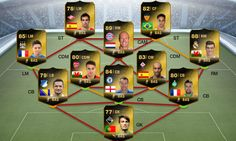 TOTW 12 IF (in-form) players (including Robben, Bale & Nasri!) will be available in packs from 6pm (UK time), December 4th 2013 until 5:30pm (UK time), December 11th 2013. This team can be challenged in the 'Team of the Week' section within FIFA 14 Ultimate Team on your console.http://www.fifa-coins.com/