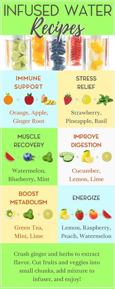 6 nutrient-filled recipes for infused water - beverages_Aro . - 6 nutrient-filled recipes for infused water – beverages_flavored water – # - Infused Water Recipes, Fruit Infused Water, Infused Waters, Water With Fruit, Water Infusion Recipes, Water Detox Recipes, Detox Fruit Water, Flavored Waters, Fruit In Water Recipes