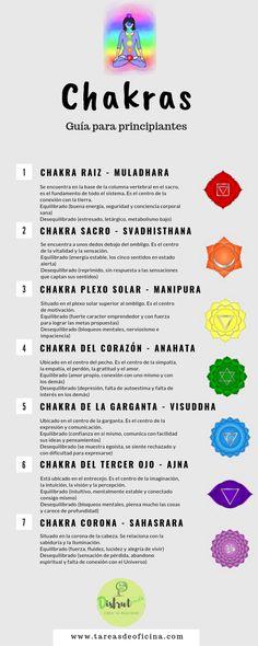 ✨Los chakras y el reiki - Modern 6 Chakra, Chakra Raiz, Chakra Healing, Yoga Kundalini, Chakra Meditation, Yoga Mantras, Les Chakras, Wicca, Mindfulness