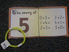 Kinder Doodles: Building Number Sense