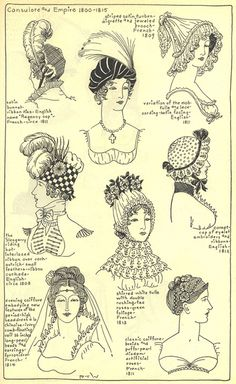 History of Hats | Gallery - Chapter 13 - Village Hat Shop