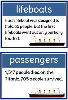 Titanic Fact Cards - Treetop Displays - Printable EYFS, KS1, KS2 classroom displays & primary teaching resources
