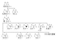 Happy Birthday ASCII Text Art Comfort Ascii art, Art