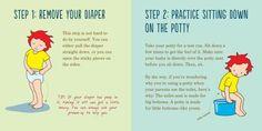 Potty Palooza: A Step-by-Step Guide to Using a Potty by Rachel Gordon