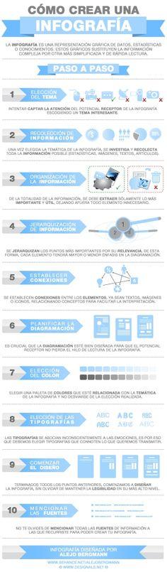Infografía en español que muestra  cómo crear una infografía