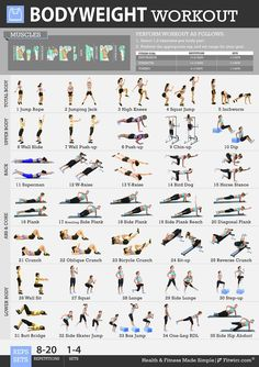 Amazon.com : Fitwirr Bodyweight Exercises Poster for Women-A 19X27 Total-Body Workout Chart to Exercise At Home. 35 Bodyweight Workout to Tone & Tighten Your Whole Body-Fitness Program for Women Exercise Guide : Sports & Outdoors