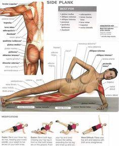 Side Plank Level 9000 Best Sixpack Exercises Training Sixpack Ab