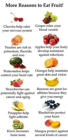 Reasons to eat more fruit #healthyeating #losingweight