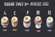 Whether you like them soft- or hard-boiled, it's easy to get eggs spot-on by keeping an eye on the time. Here we give you the timings for perfect eggs.