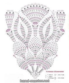 napkins crochet scheme and photo: 14 thousand images found in Yandex.Cards