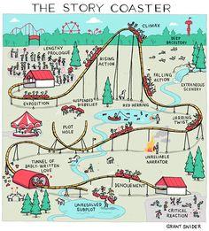 The story coaster #storytelling