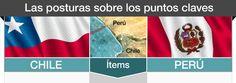 Las posturas sobre los puntos claves. #LaHaya #Peru #Chile
