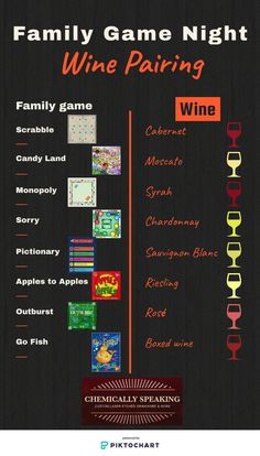 Family Game Night Wine Pairing Family game night… The joyous ritual which, in reality, begins with prying phones and tablets out Beer Pairing, Food Pairing, Wine Pairings, Family Game Night, Family Games, Etched Glassware, Wine Education, Wine Subscription, Wine Reviews