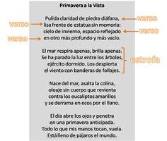 MilagroTIC: POESÍA: TIPOS DE RIMA y POEMAS DE LORCA PARA NIÑOS