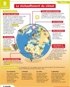 Fiche exposés : Le réchauffement du climat Global Warming Project, Global Warming Poster, French Language Lessons, French Lessons, What Is Climate, Climate Change, Foundation Grants, Teaching Science, Science Facts