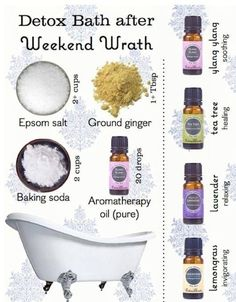Detox Bath- dry brush before, use hot water. no eating before or after detoxing, no perfumed lotion or soap after, drink lots of water.