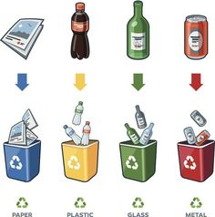 Buy Recycling Bins for Paper Plastic Glass Metal Trash by petov on GraphicRiver. Four recycling bins illustration with paper, plastic, glass and metal separation. Hedgehog Craft, Earth Day Crafts, Earth Day Activities, Trash Art, Plastic Glass, Recycling Bins, Plastic Recycling, Oui Oui, Worksheets For Kids