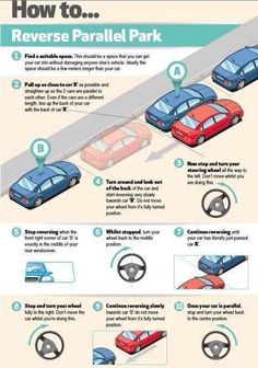 For those of you who struggle with parking, UK car dealer T W White & Sons has created an infographic that offers some helpful tips. Driving Test Tips, Driving Safety, Up Dose, Parallel Parking, How To Parallel Park, Drivers Ed, Drivers Permit, Automobile, Learning To Drive