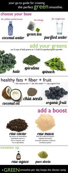 Green Smoothie Guide - Raw & Vegan