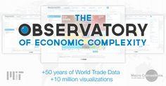 El Observatorio de Complejidad Económica libera datos de comercio internacional e indicadores de complejidad económica a través de millones de visualizaciones interactivas.