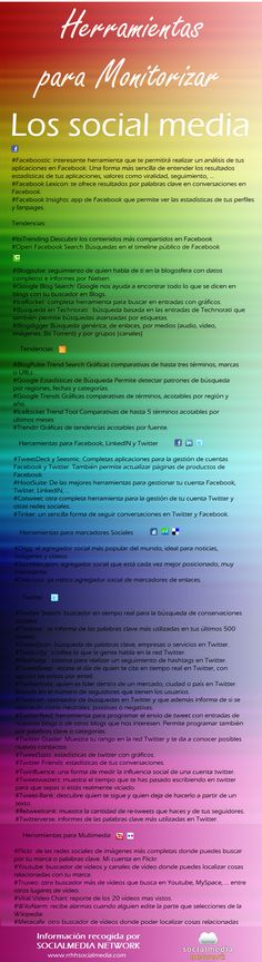 Herramientas para monitorizar Social Media #infografia #infographic #socialmedia