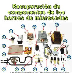 Back To School, Raspberry, Technology, Microwaves, Flute, Goal, Arduino Books, Soda Can Art, Electrical Circuit Diagram