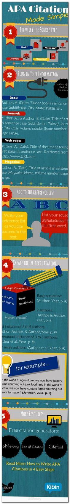 39 best apa format images on Pinterest Academic writing, Apa