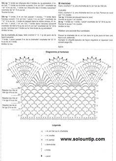 crochet ruffle diagram chart pattern/ or a flower