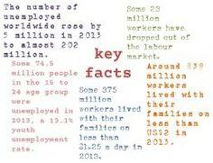 By Johanna Nyberg: Key facts and world trends.