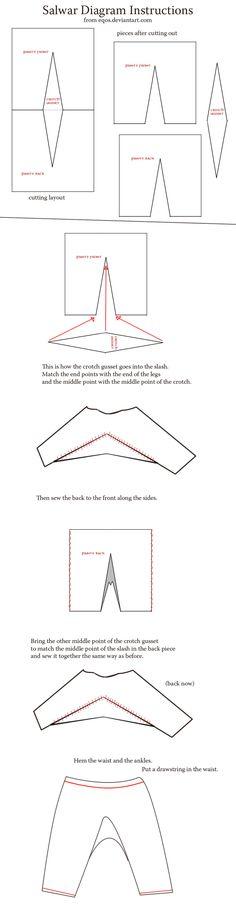 Diagrama Instruções kameez por OQA