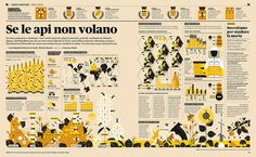 Best of the bests, Francesco Franchi (via Flickr) more: http://www.francescofranchi.com/projects/infographics