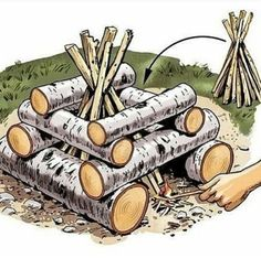 Best bushcraft tips that all wilderness fanatics will definitely wish to know today. This is basics for bushcraft survival and will protect your life. Bushcraft Camping, Bushcraft Skills, Camping Survival, Outdoor Survival, Survival Prepping, Survival Gear, Survival Skills, Camping Hacks, Outdoor Camping