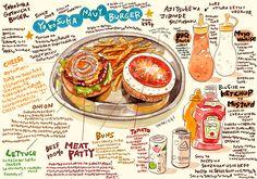 The #Infographic Hamburger.  Beautiful illustration.