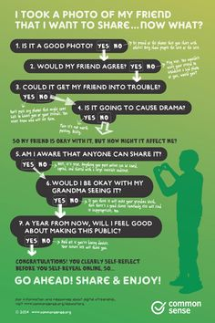 Digital Citizenship Poster for Middle and High School Classrooms | Common Sense Education
