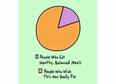 diet weightloss humor