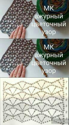 Crochet Diagram, Crochet Chart, Crochet Motif, Knit Crochet, Crochet Stitches Patterns, Beginner Knitting Patterns, Stitch Patterns, Crochet Scarves, Crochet Projects