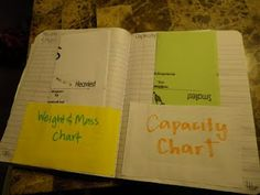 Interactive notebooks--when items are too big to fit in the notebook, fold them and put into a makeshift pocket