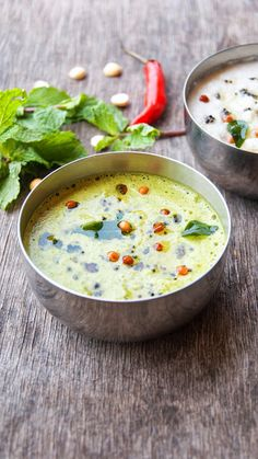 Always Hungry: Mint Chutney / Pudina Chutney for South Indian Bre...