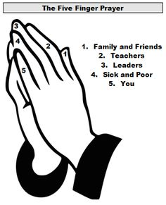 The Five Finger Prayer-I know I have pinned this same idea before, but what a great way to teach kids how to pray