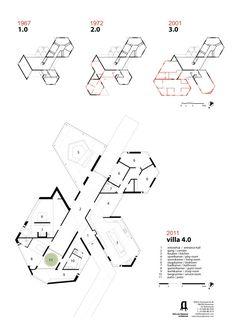 Villa 4.0 / Dick van Gameren Architecten