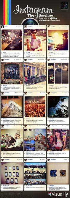 Instagram - The Startup's Timeline - visual photo #infographic