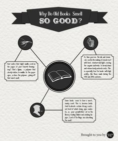 Sunday Infographic – Why Do Old Books Smell So Good?